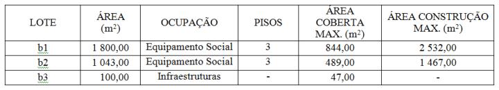 tabela_alvara
